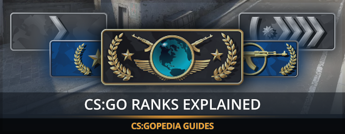 Steam Community :: Guide :: How to be good at CS:GO for ...